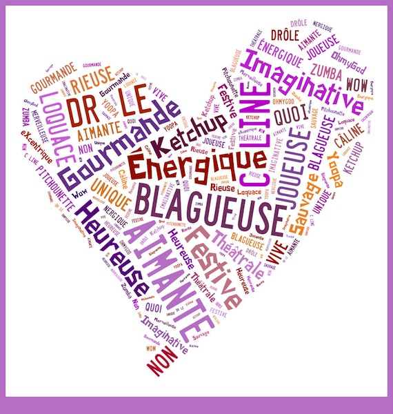 Wordle Pitchounette_Redimension